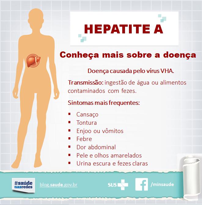 Resultado de imagem para Hepatite A